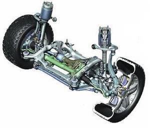 Ходовая часть (подвеска и колеса) Land Rover